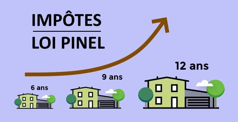 image-loi-pinel-investir-dans-immobilier